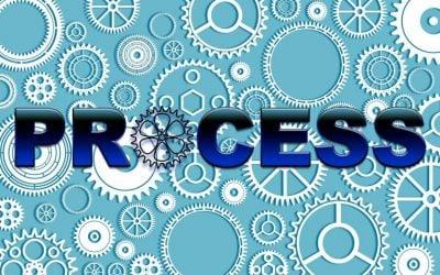 Processen en Procedures